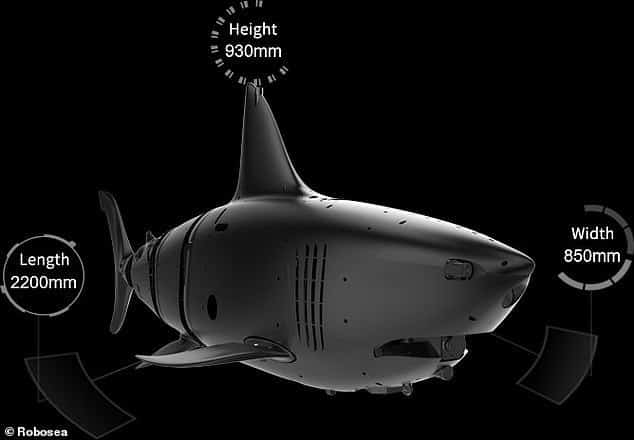 робот акула