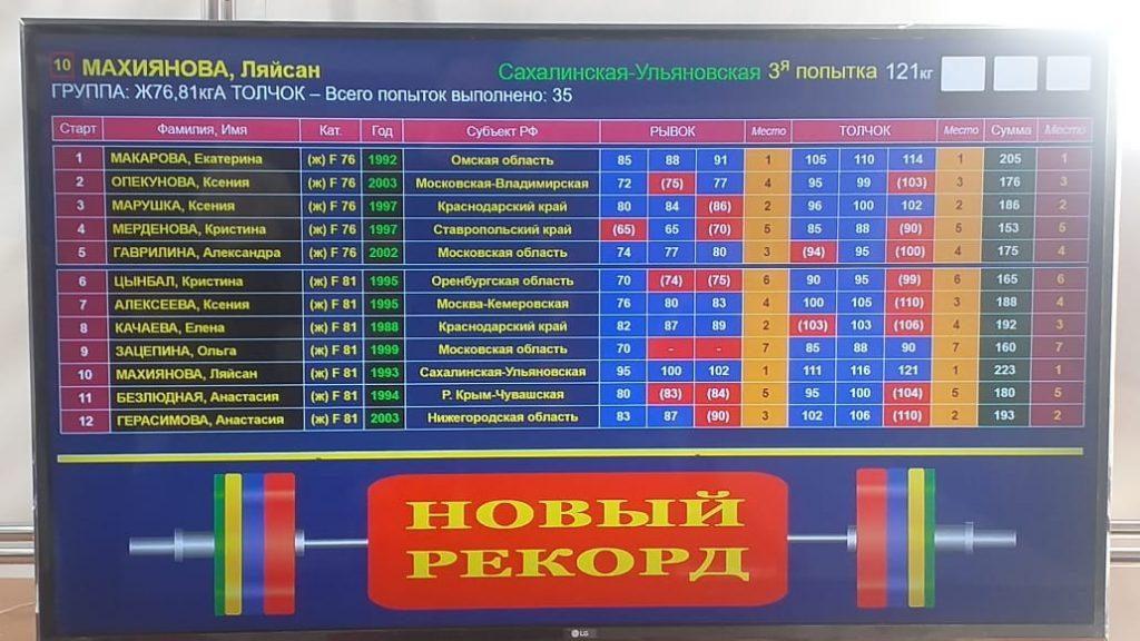 инфотабло Кубка России 2020